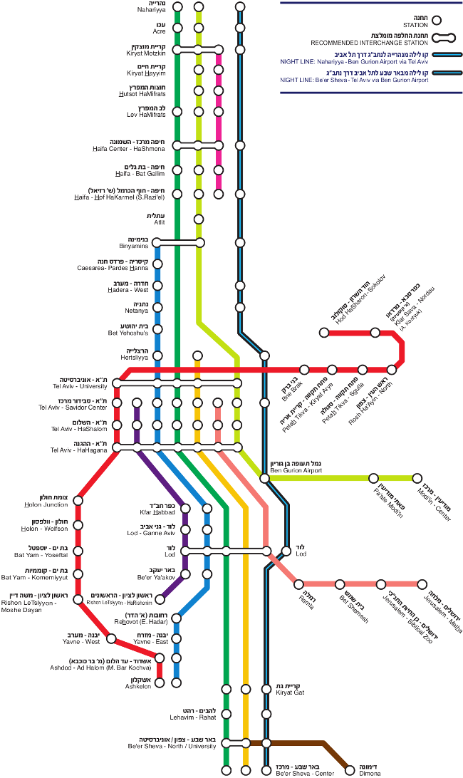 Izrael vasúti térképe a mai naptól (forrás: Internet)
